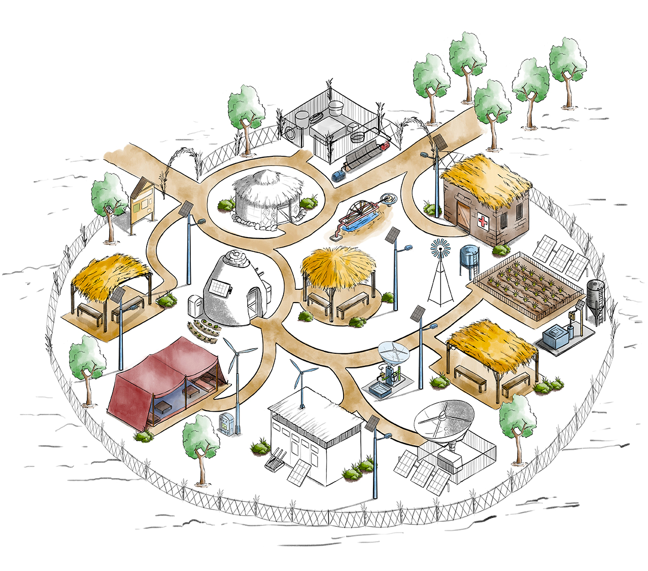 Sketch of the off grid village from the birds view perspective